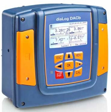 Bộ đo và điều khiển 3 kênh Prominent mã DACBW006VA2000000000EN